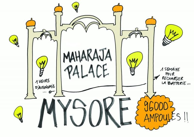 mysore1.jpg
